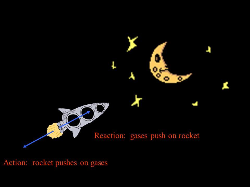 Reaction: gases push on rocket