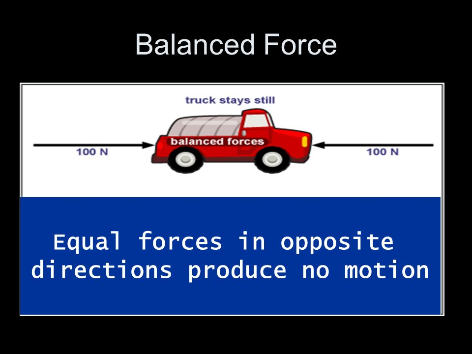 Equal forces in opposite directions produce no motion