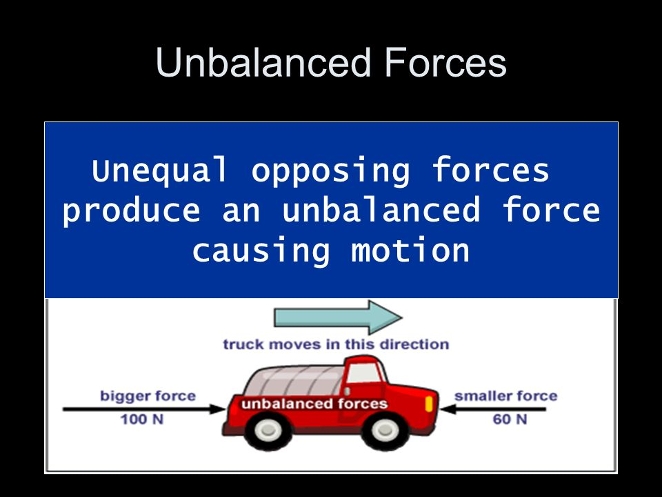 Unequal opposing forces produce an unbalanced force