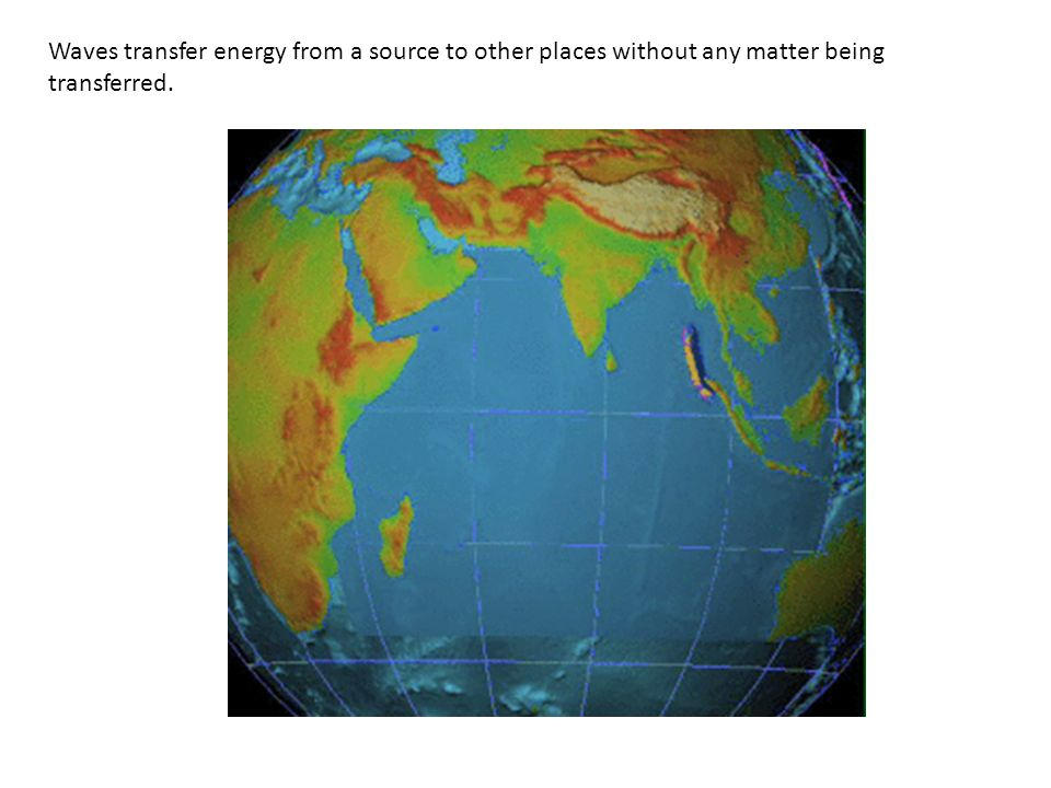 Waves transfer energy from a source to other places without any matter being transferred.