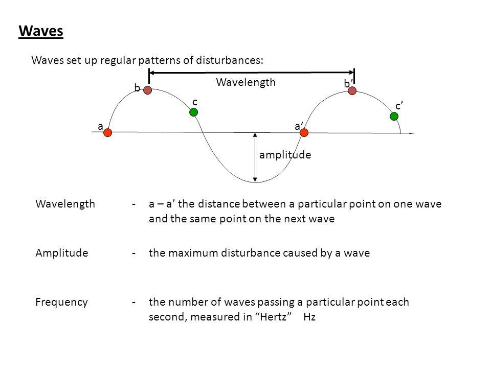 Waves Waves set up regular patterns of disturbances: Wavelength b' b c