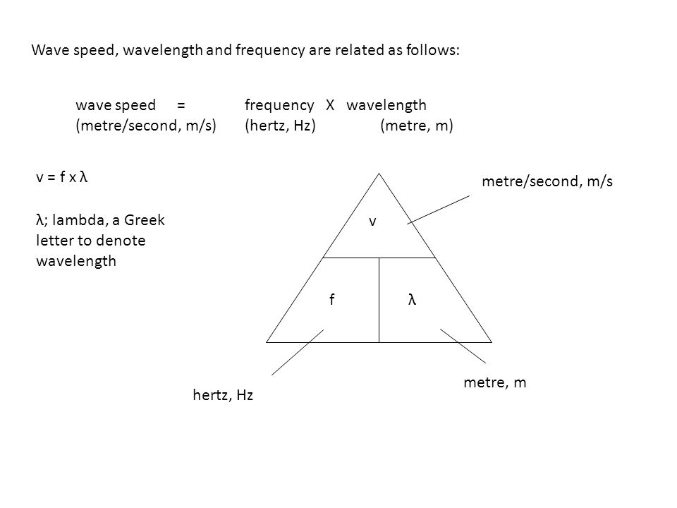 Wave speed, wavelength and frequency are related as follows: