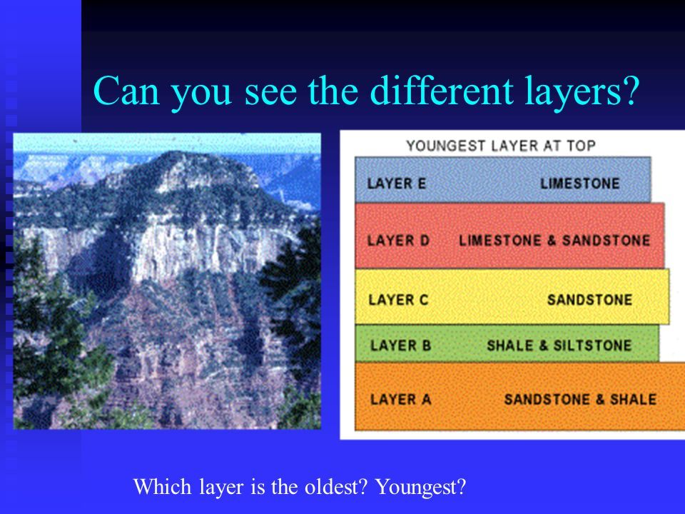 Can you see the different layers