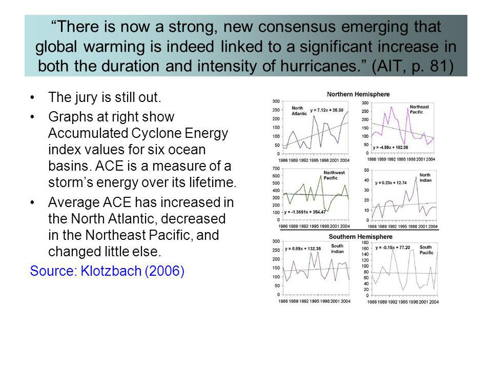 There is now a strong, new consensus emerging that global warming is indeed linked to a significant increase in both the duration and intensity of hurricanes. (AIT, p. 81)