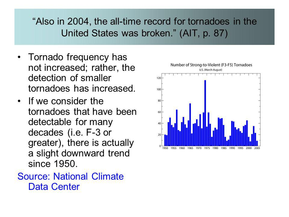 Also in 2004, the all-time record for tornadoes in the United States was broken. (AIT, p. 87)