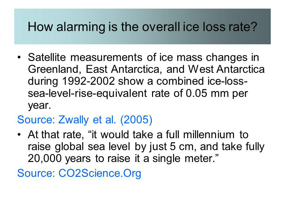How alarming is the overall ice loss rate