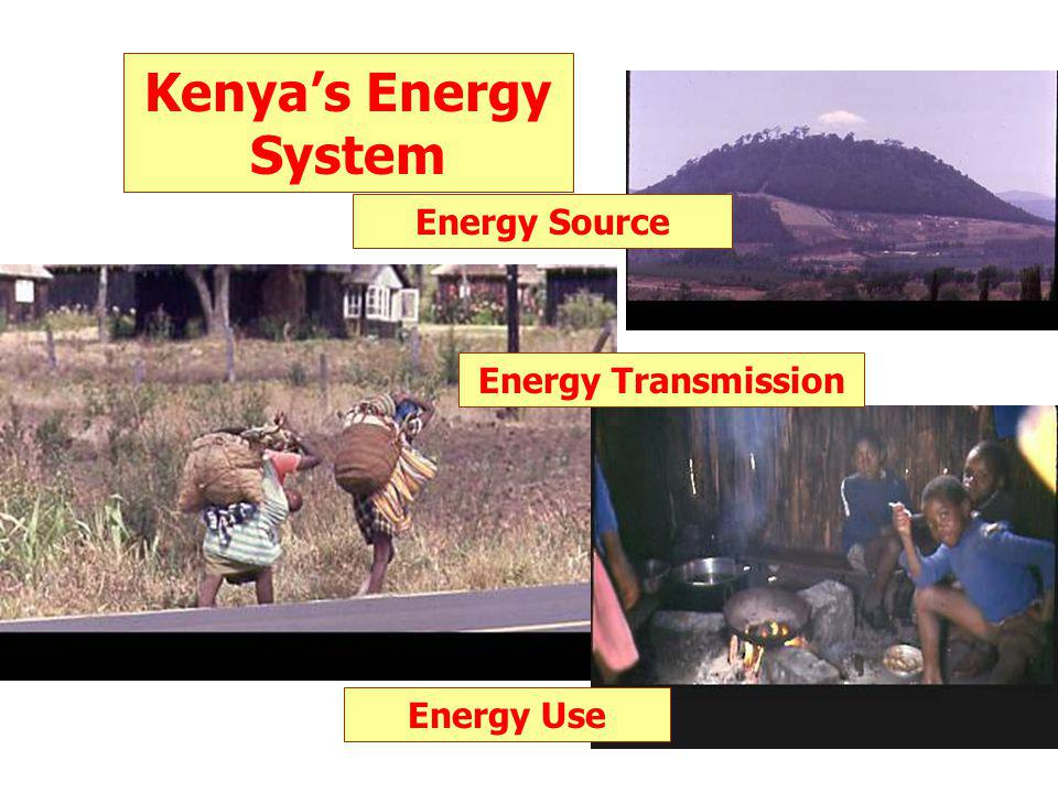 Kenya's Energy System Energy Source Energy Transmission Energy Use