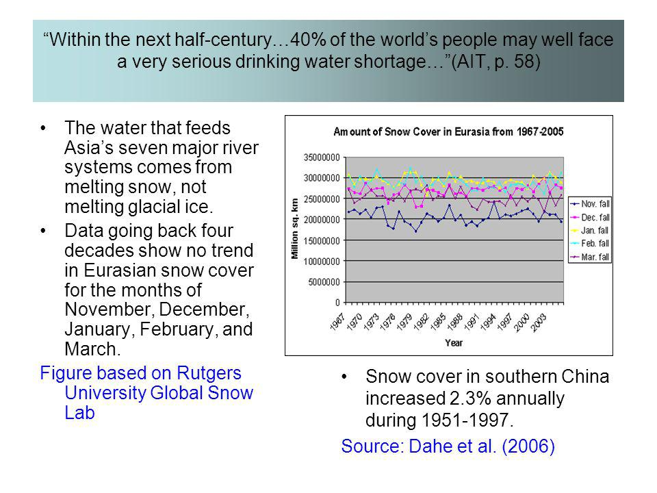 Within the next half-century…40% of the world's people may well face a very serious drinking water shortage… (AIT, p. 58)