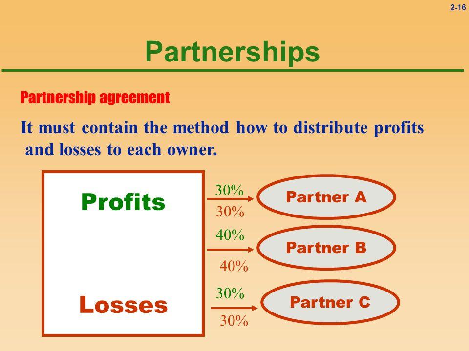 Partnerships Profits Losses