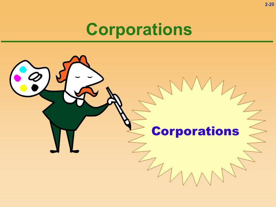 Corporations Corporations