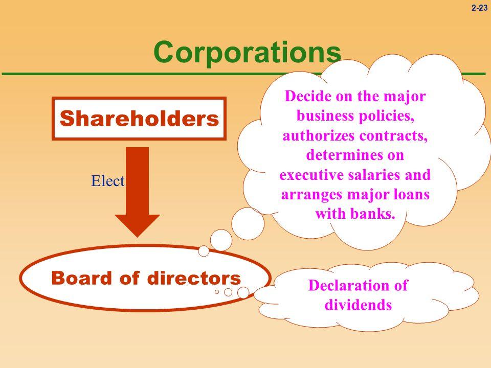 Declaration of dividends