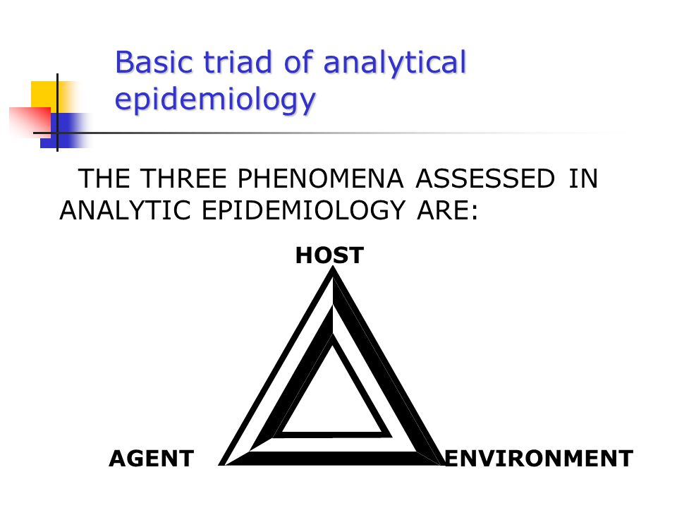 Basic triad of analytical epidemiology