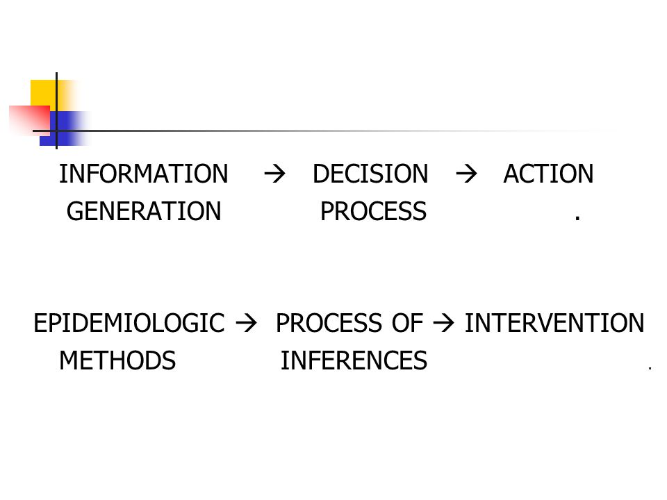 EPIDEMIOLOGIC  PROCESS OF  INTERVENTION