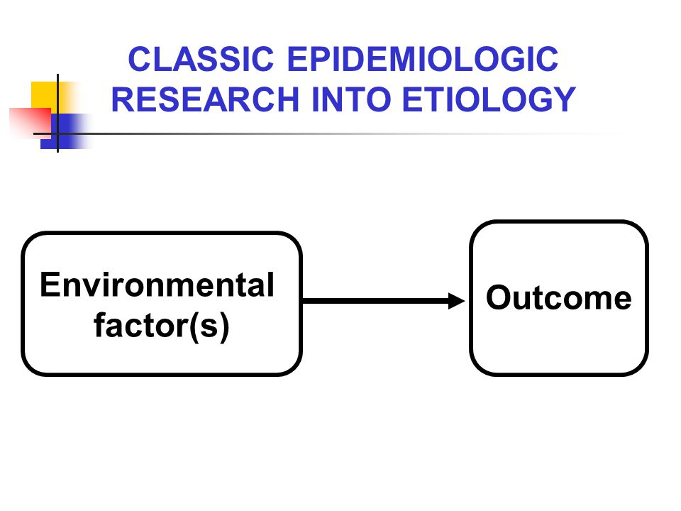 CLASSIC EPIDEMIOLOGIC RESEARCH INTO ETIOLOGY