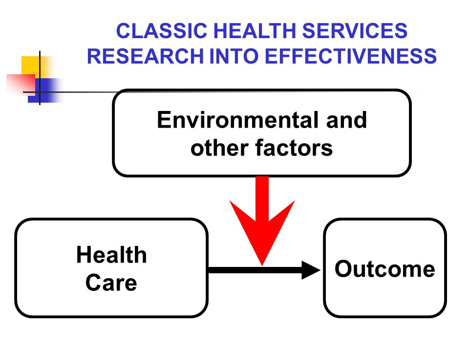 CLASSIC HEALTH SERVICES RESEARCH INTO EFFECTIVENESS
