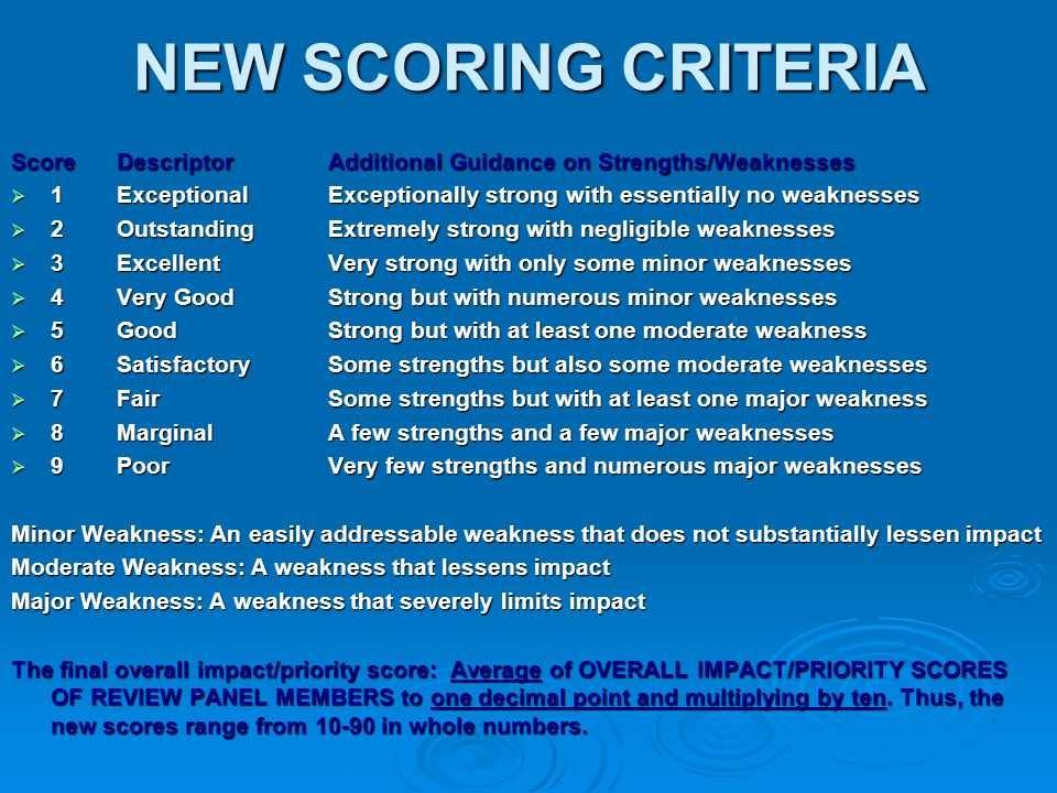 NEW SCORING CRITERIA Score Descriptor Additional Guidance on Strengths/Weaknesses. 1 Exceptional Exceptionally strong with essentially no weaknesses.