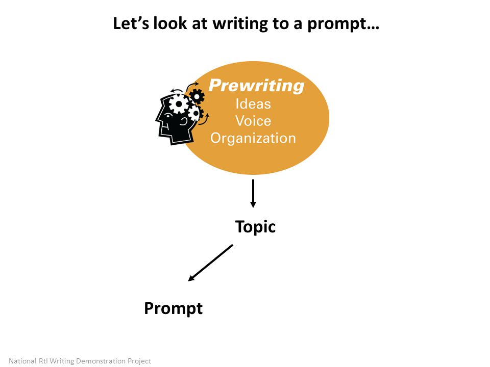 Let's look at writing to a prompt…