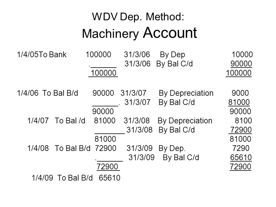 WDV Dep. Method: Machinery Account