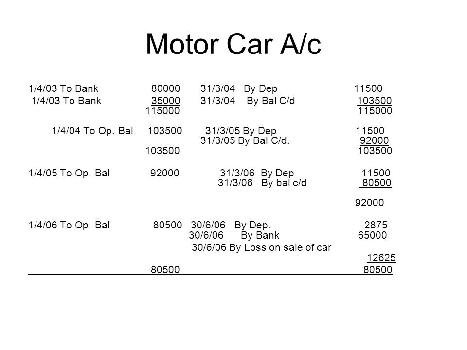 Motor Car A/c 1/4/03 To Bank 80000 31/3/04 By Dep 11500