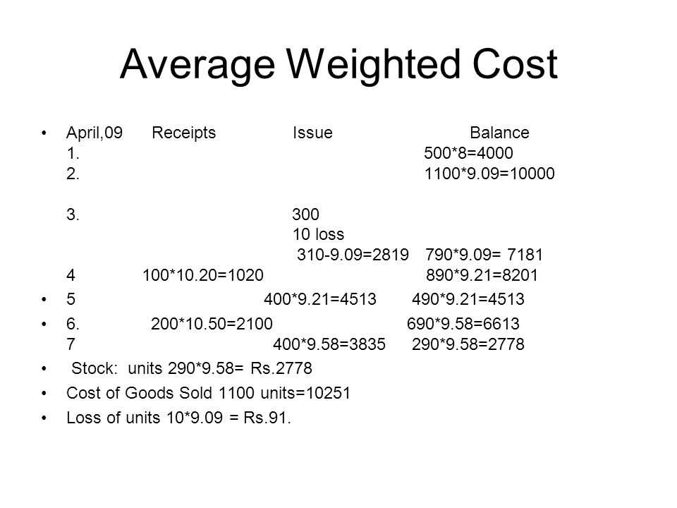 Average Weighted Cost