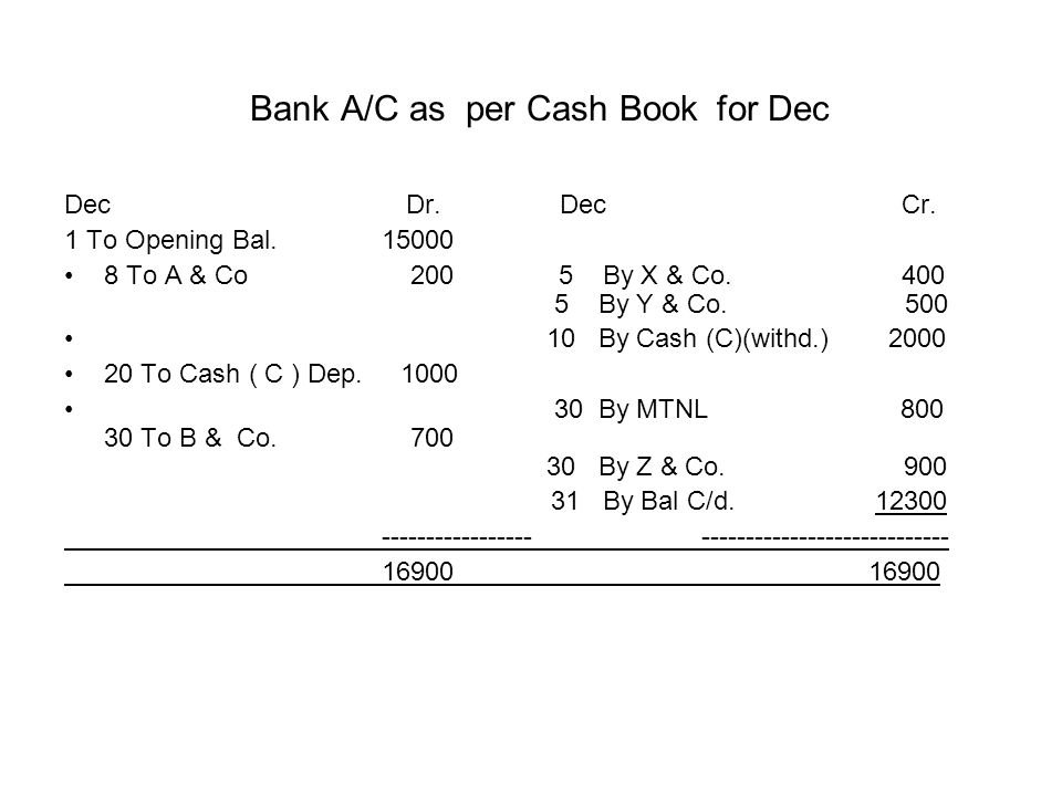 Bank A/C as per Cash Book for Dec