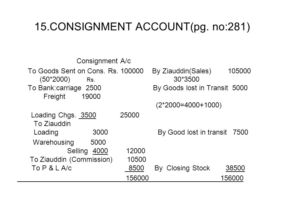 15.CONSIGNMENT ACCOUNT(pg. no:281)
