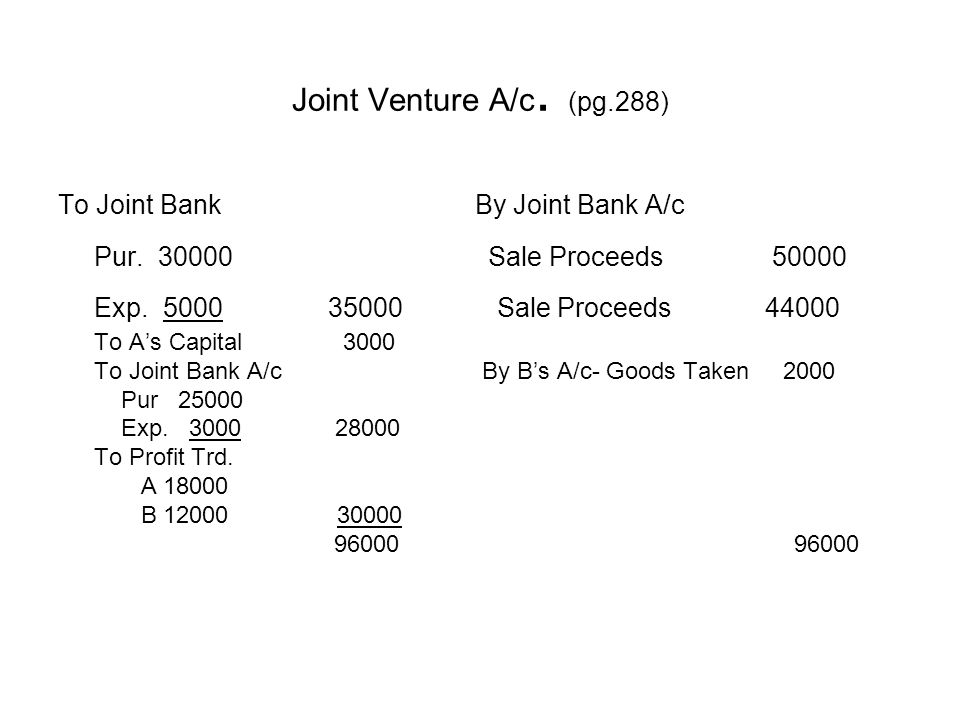 Joint Venture A/c. (pg.288)