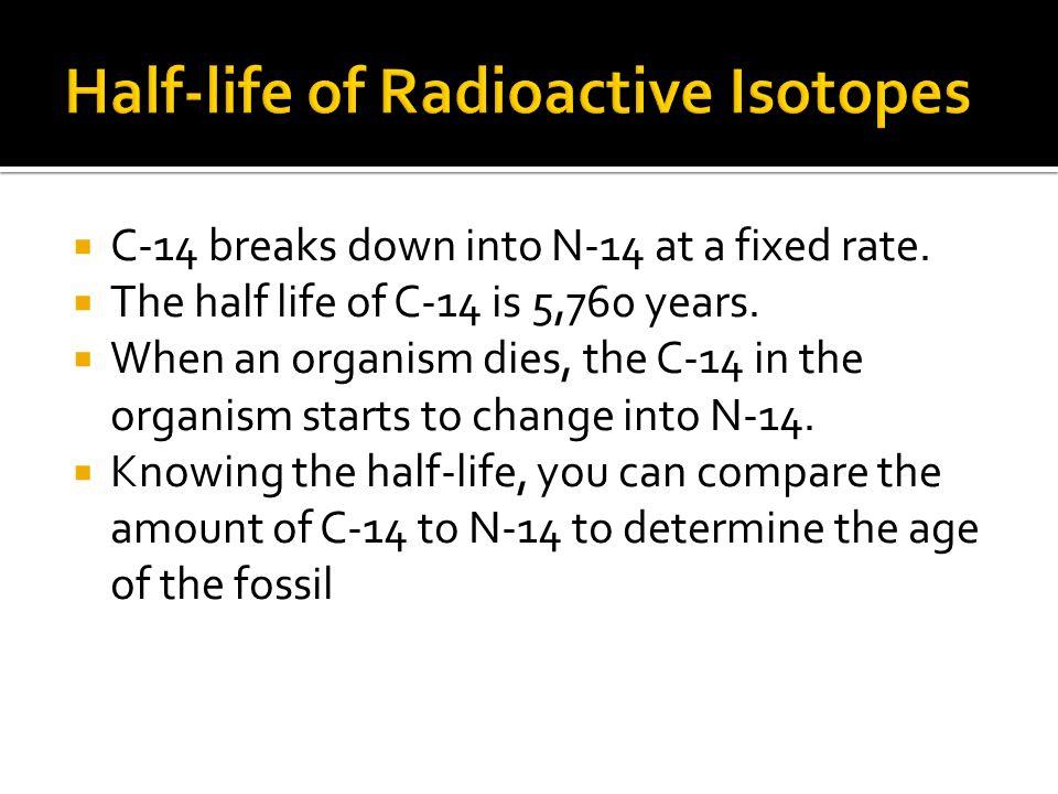Half-life of Radioactive Isotopes