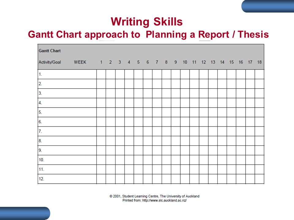 Writing Skills Gantt Chart approach to Planning a Report / Thesis