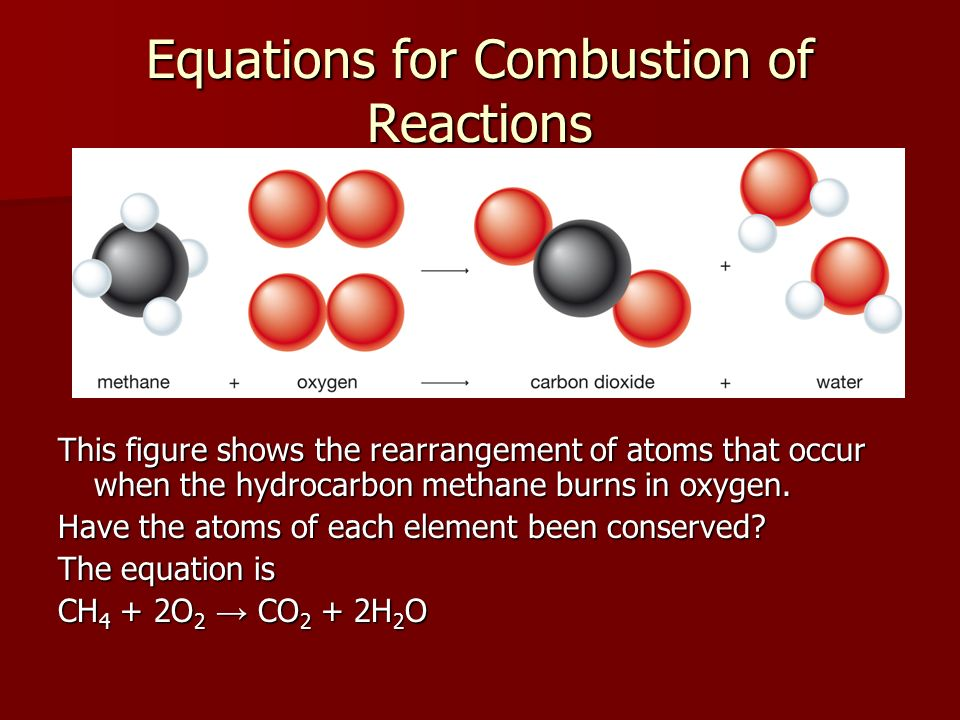 Equations for Combustion of Reactions