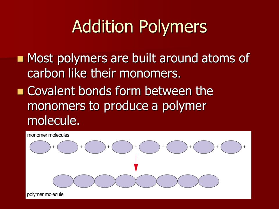 Addition Polymers Most polymers are built around atoms of carbon like their monomers.