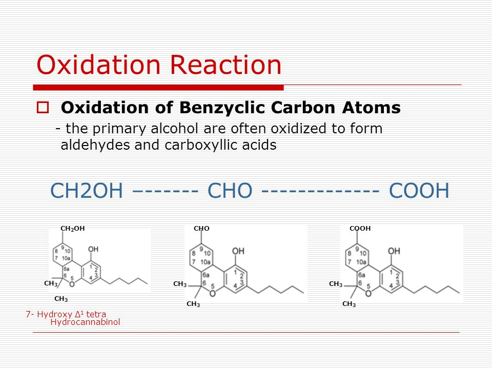 Oxidation Reaction CH2OH –------ CHO ------------- COOH