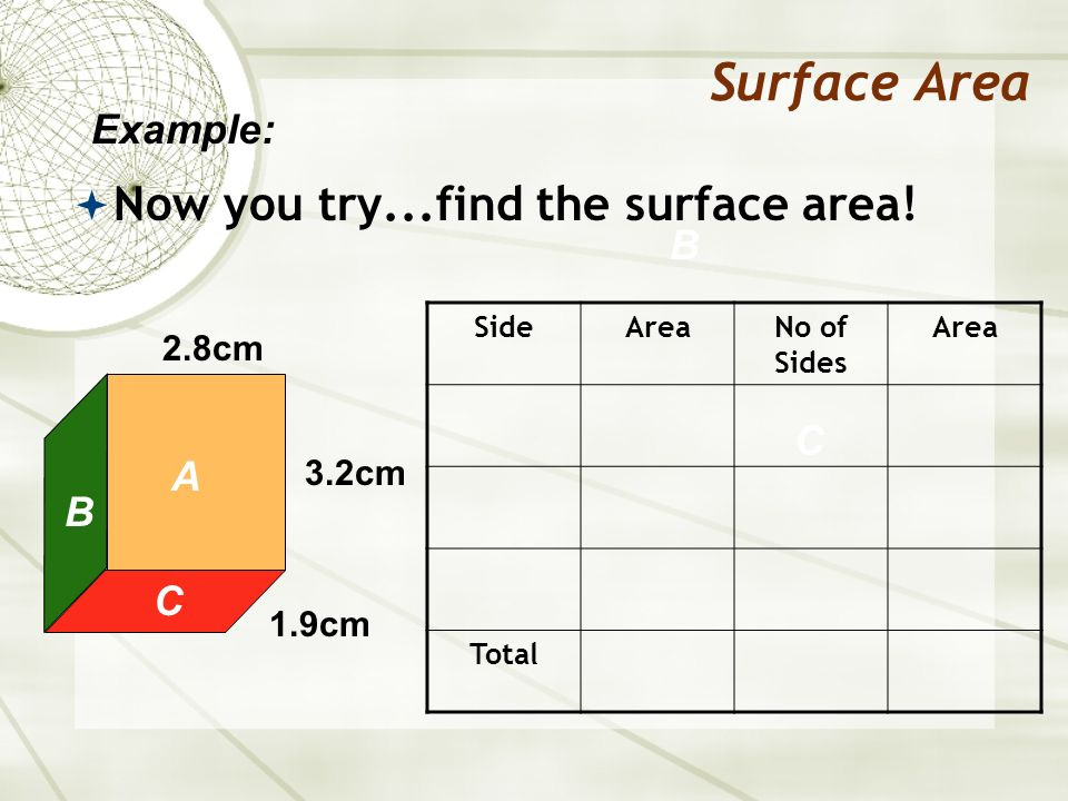 Surface Area Now you try...find the surface area! Example: B C A B C