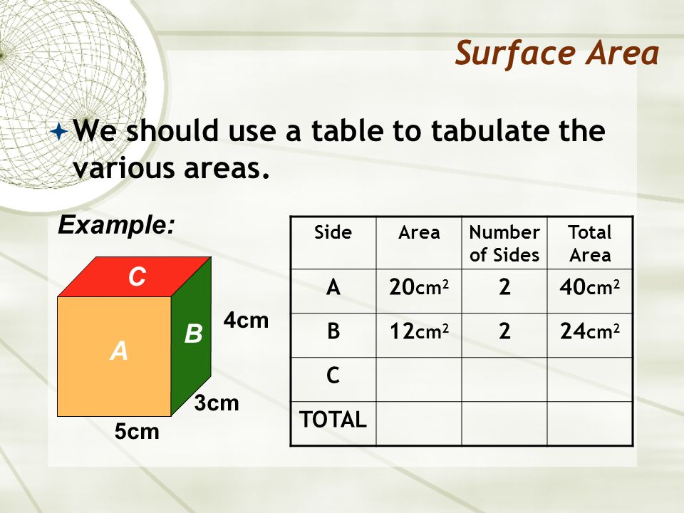 Surface Area We should use a table to tabulate the various areas.