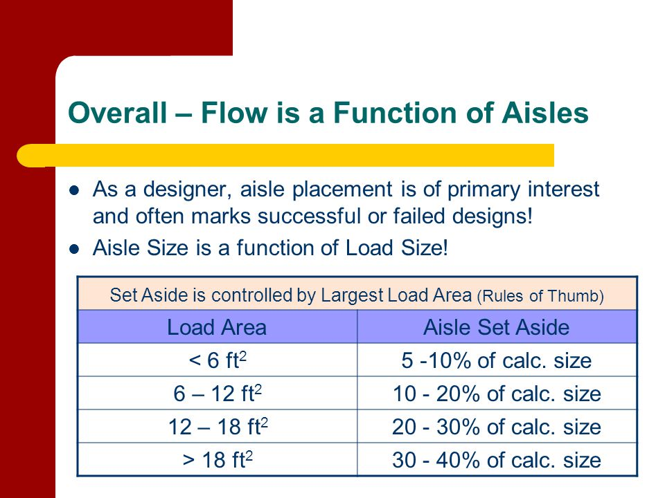 Overall – Flow is a Function of Aisles