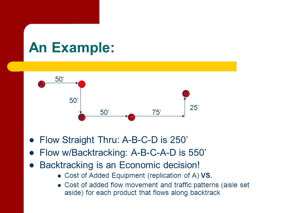 An Example: Flow Straight Thru: A-B-C-D is 250'