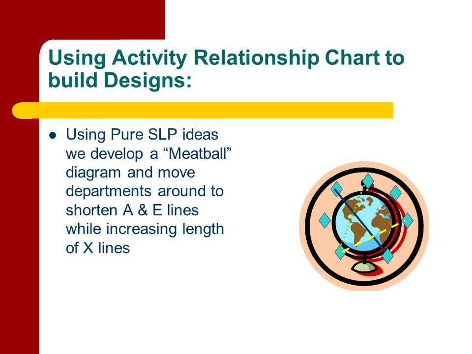 Using Activity Relationship Chart to build Designs: