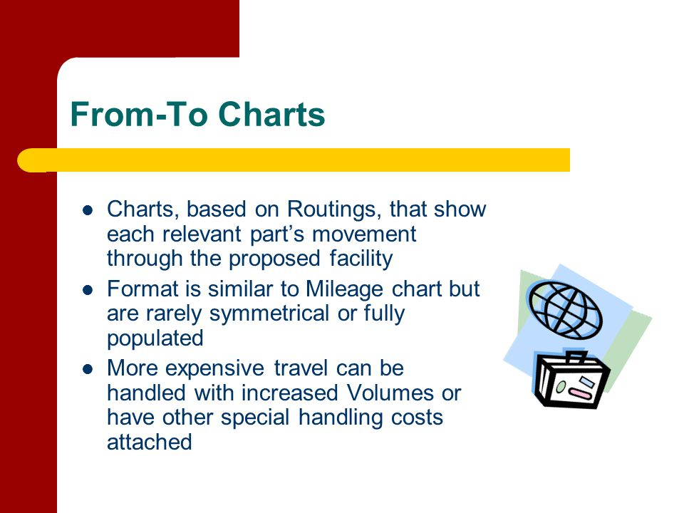 From-To Charts Charts, based on Routings, that show each relevant part's movement through the proposed facility.