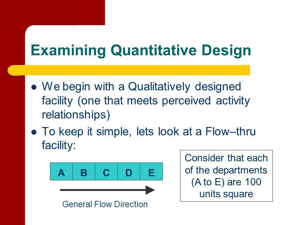 Examining Quantitative Design