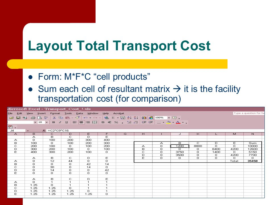 Layout Total Transport Cost