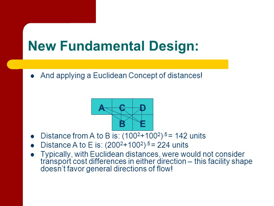 New Fundamental Design:
