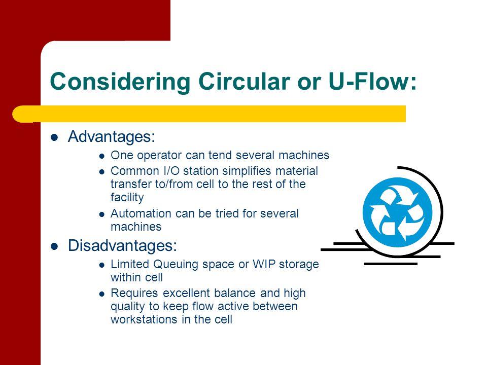 Considering Circular or U-Flow: