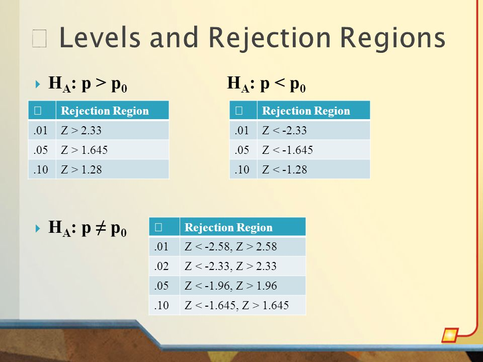  Levels and Rejection Regions