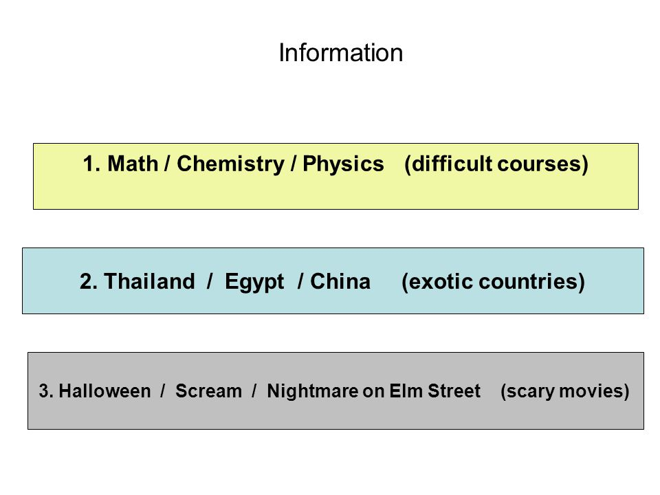 Information Math / Chemistry / Physics (difficult courses)