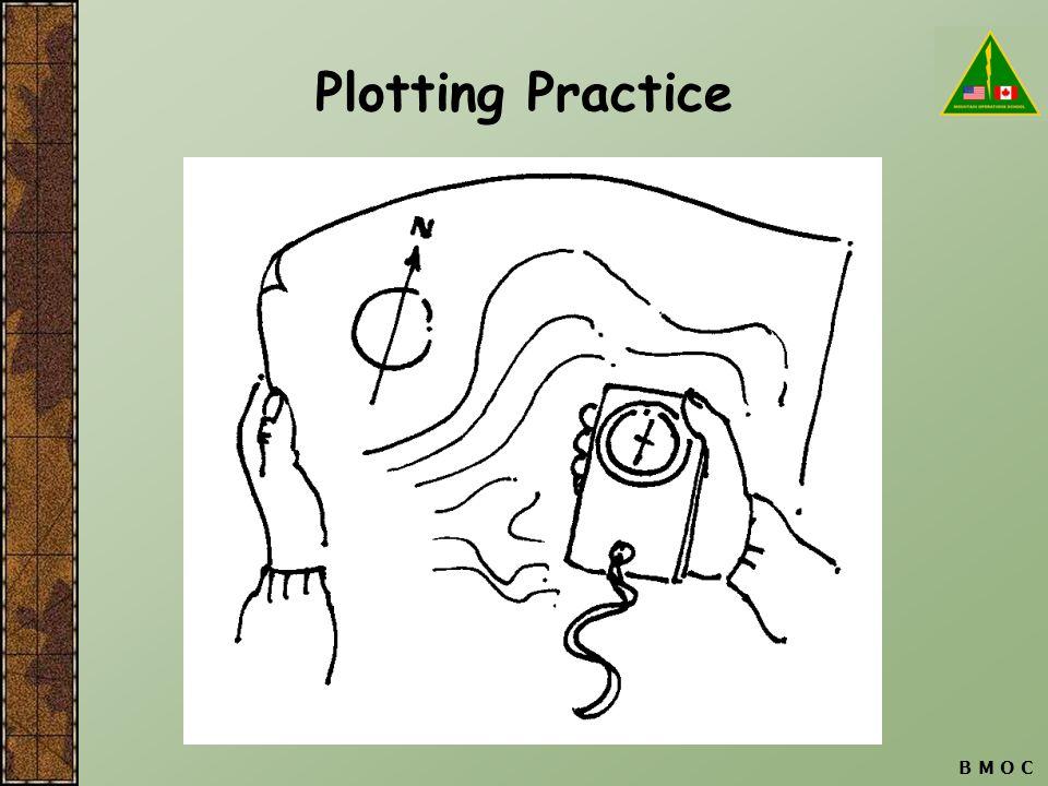 Plotting Practice B M O C