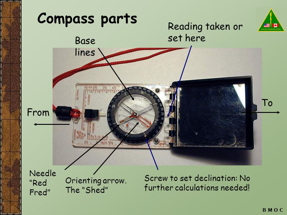 Compass parts Reading taken or set here Base lines To From