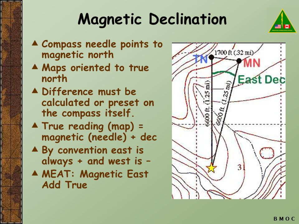 Magnetic Declination Compass needle points to magnetic north