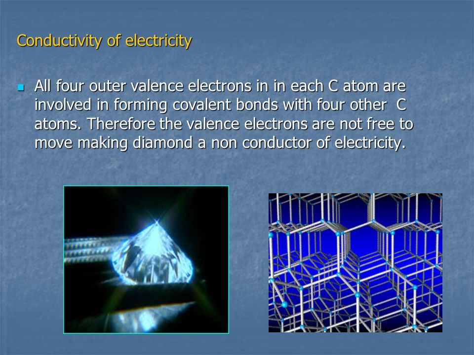 Conductivity of electricity