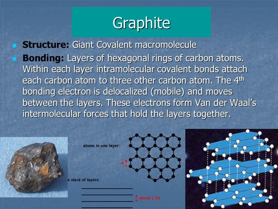 Graphite Structure: Giant Covalent macromolecule