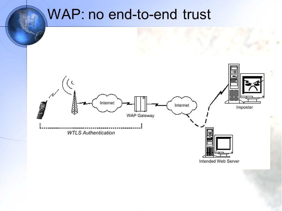 WAP: no end-to-end trust